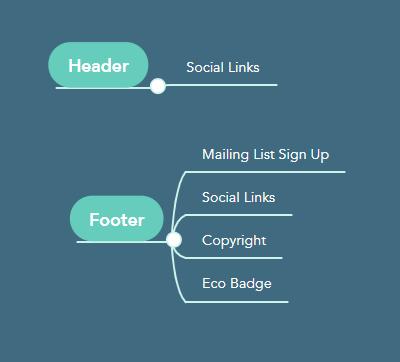 Header Footer Sitemap